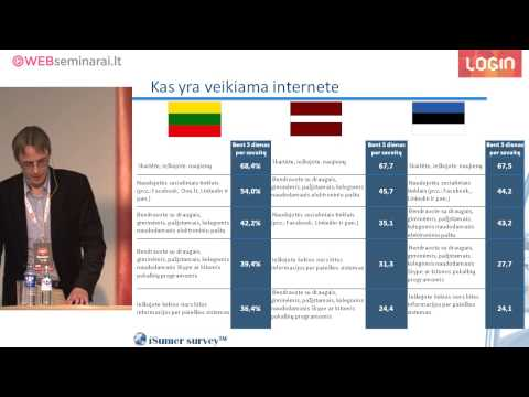 Internet Commerce in Baltics: Helpless Infancy, Peaceful Childhood or Wild Adolescence?