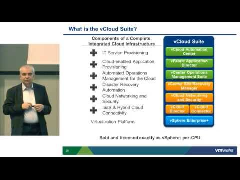 vCloud Suite – Building the Infrastructure of the Software-Defined Datacenter [EN]