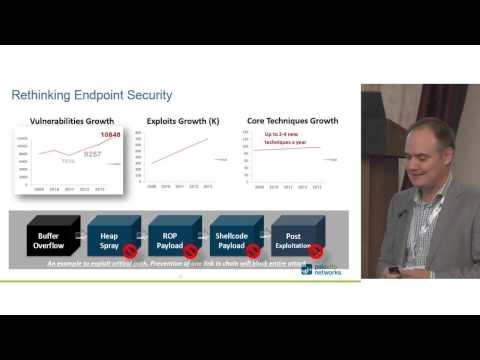 Enterprise Security Platform