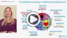 Eneagrama: 9 gyvenimiškos strategijos – 9 bendravimo ir darbo stiliai