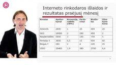 interneto rinkodaros optimizavimas
