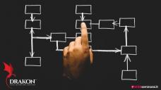 DRAKON™ Pardavimų strategija ir taktika