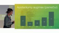 """MILDA MITKUTĖ – """"Vinted: Lietuvoje gimusio el. verslo tarptautinė sėkmė"""""""