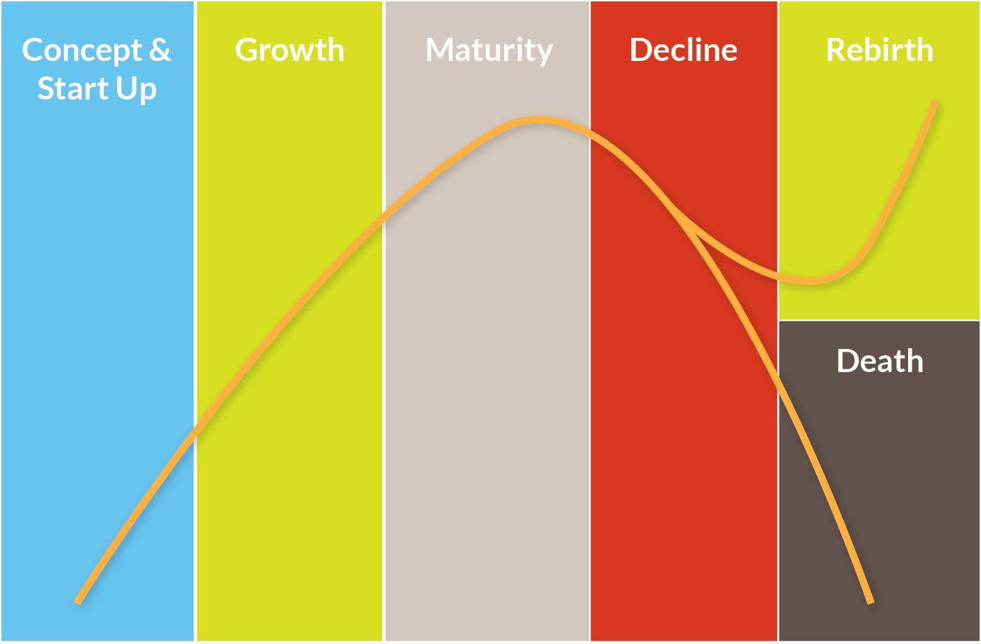Kodėl didžioji dauguma bendrovių gyvuoja iki 12 metų? – mikroseminaras